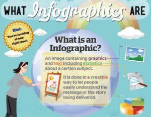 Wat is een infographic?